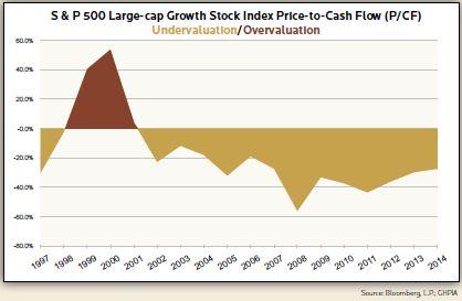 Stock Market Cash Flow Pdf