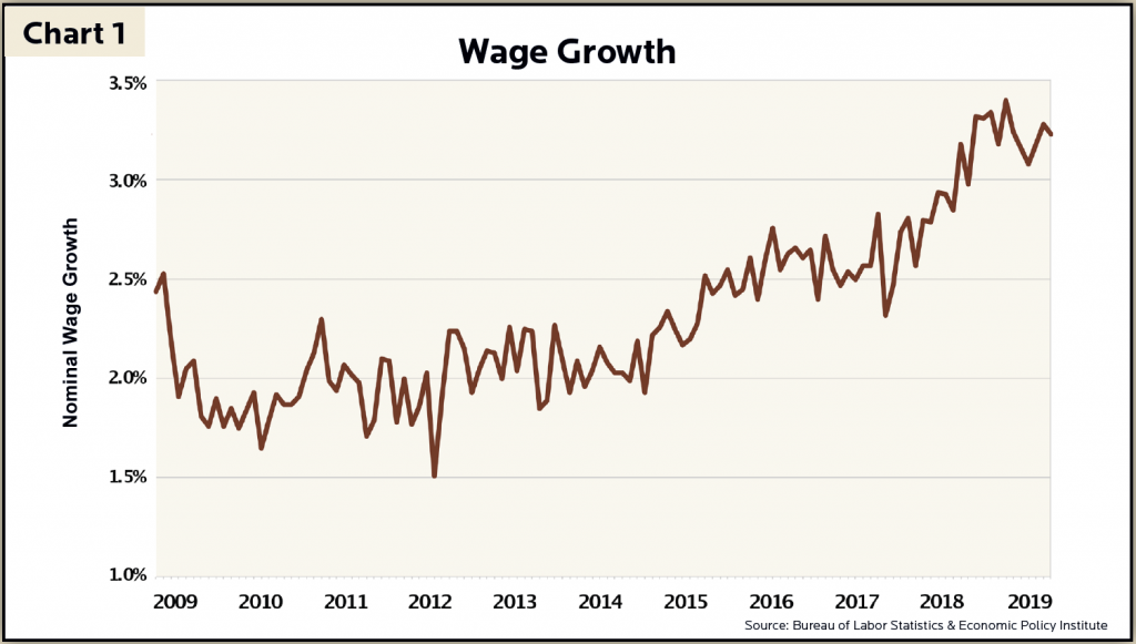 Chart showing upward trend of wage growth from 2009 to 2019