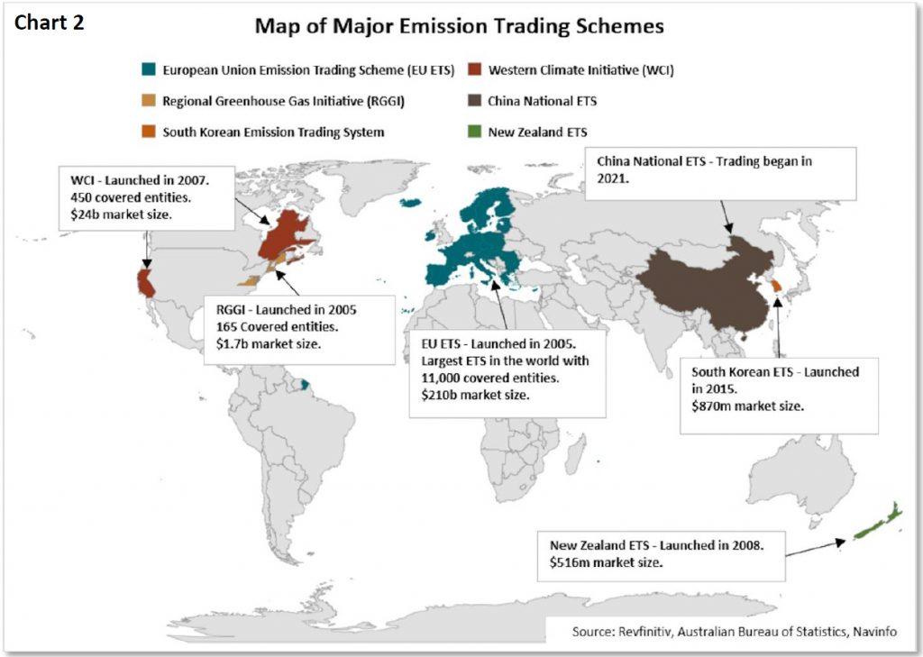 Map of Major Emission Trading Schemes